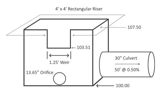 Detention Pond Outlet Structure